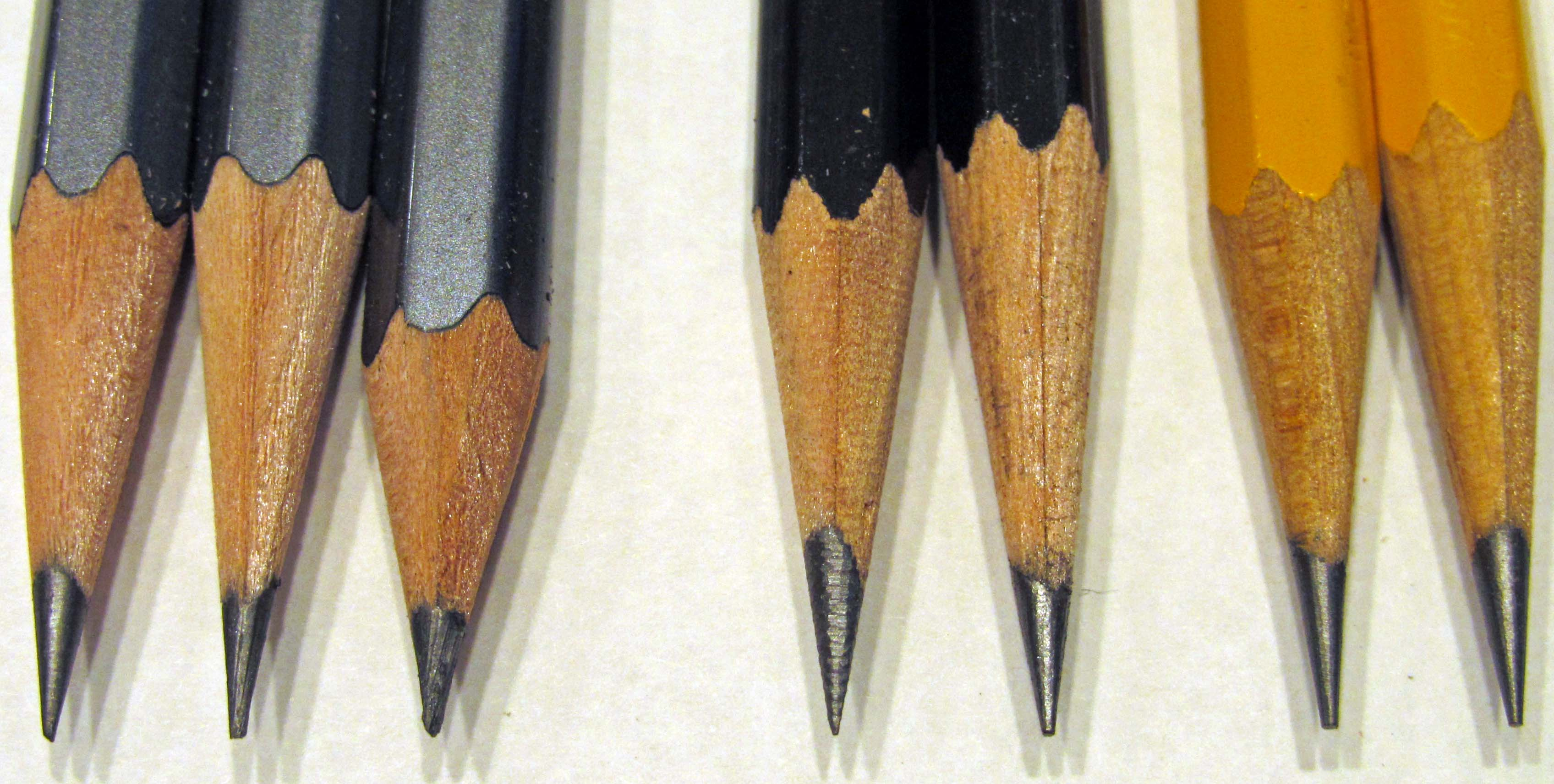 Sharpener Reviews Pencil Revolution